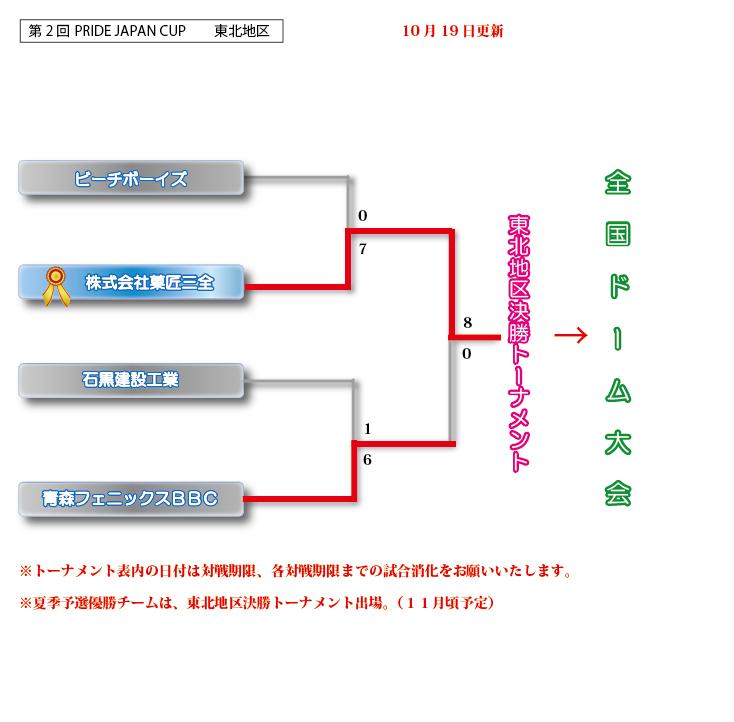 全国草野球大会プライドジャパン...